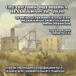 Выход долгожданного справочника по сегменту «Производственно-складская недвижимость»!